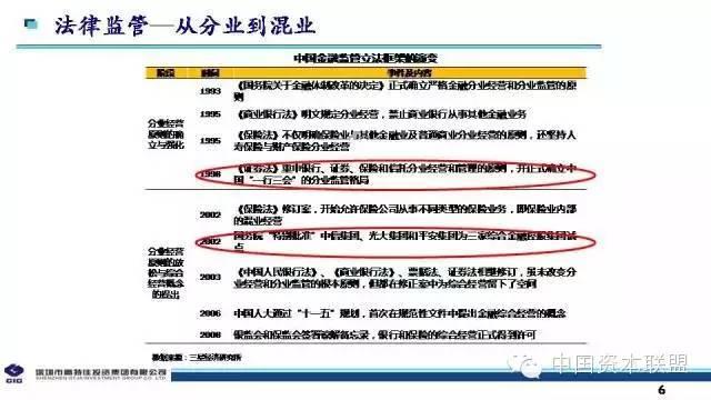 26页PPT深刻解读平安银行并购深发展案例分析