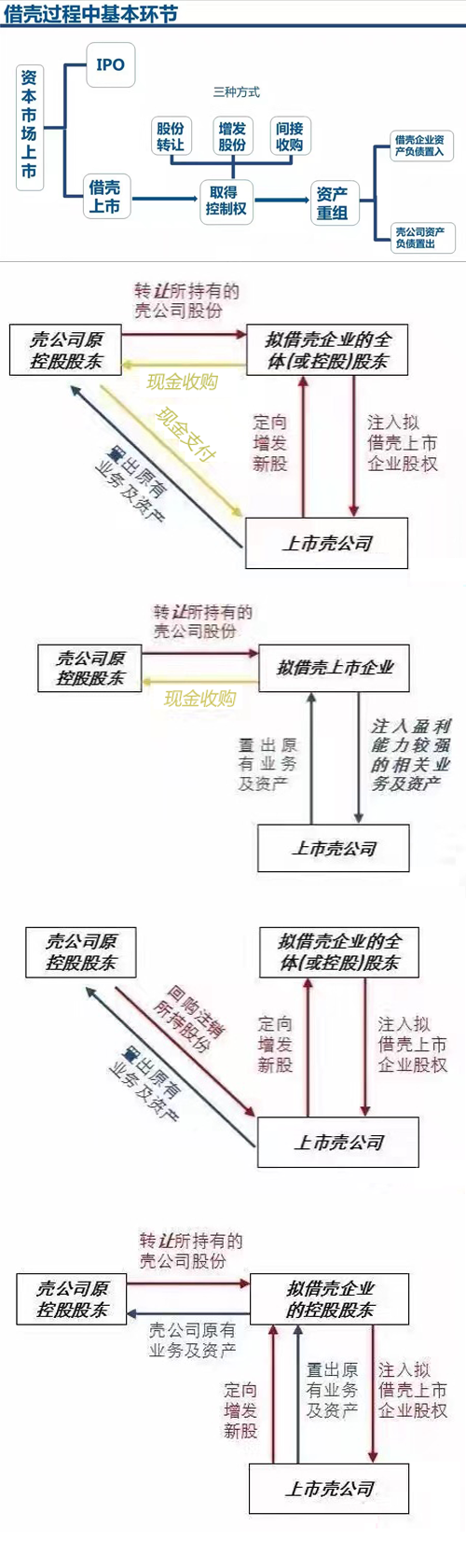 A股2家上市公司控股权转让寻有实力企业收购借壳(欢迎地产企业[项目编号:XM1244]